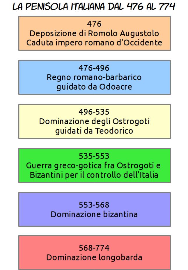 dominazioni_italia