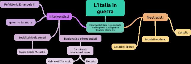 Italia_in_guerra