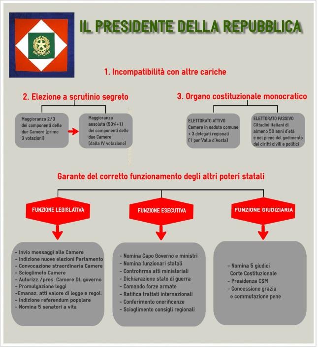 infografica_pdr_def