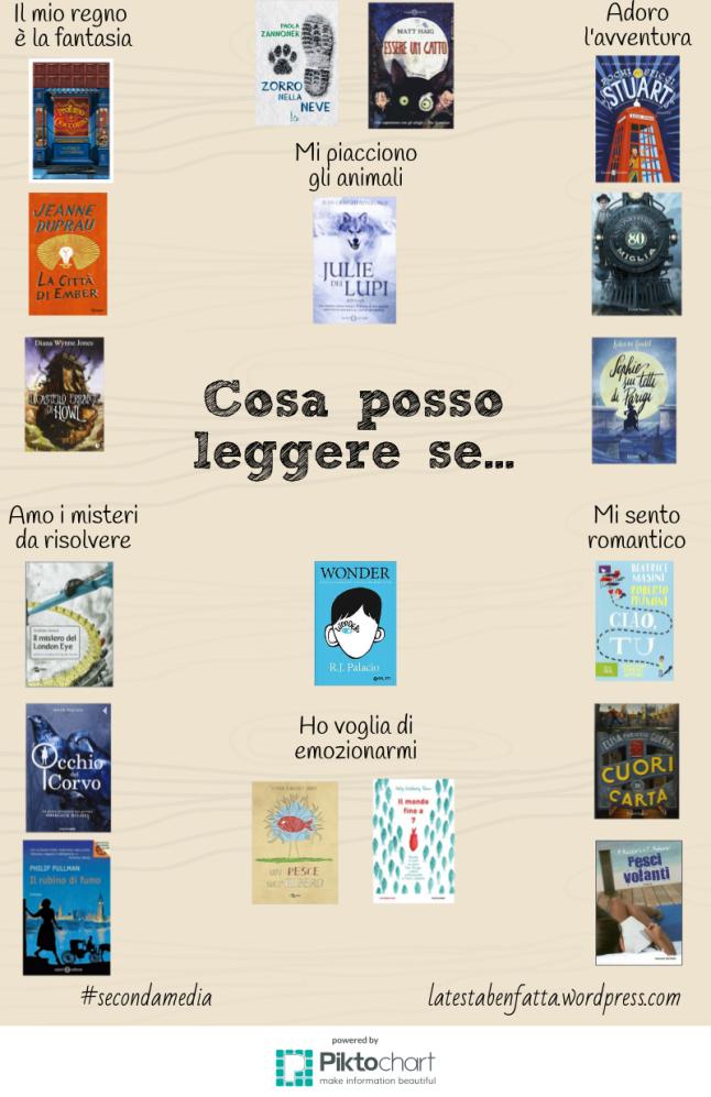 libri_estivi