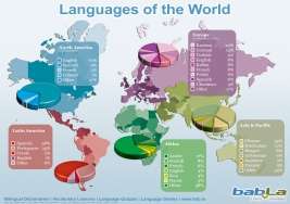 world-language-map-english-large