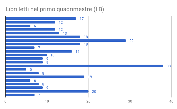 chart_1b
