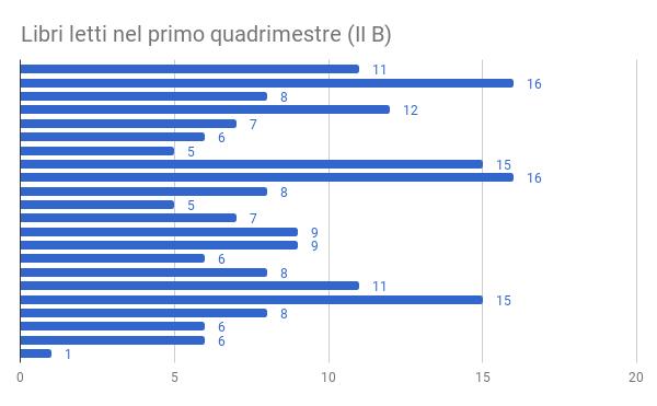 chart_2b